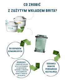 BRITA Marella XL Maxtra+ Vas filtrant 3,5 L, albastru
