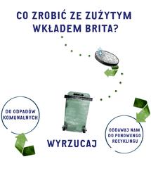 BRITA Carafă Fill&Serve 1,3 L