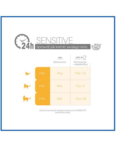 PERFECT Fit sensitive 1+ bogat în curcan 750 g