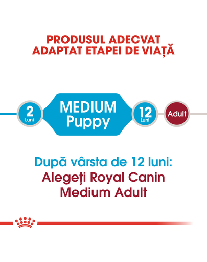 Royal Canin Medium Puppy hrana uscata caine junior, 4 kg