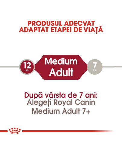 Royal Canin Medium Adult 7+  hrana uscata caine senior, 15 kg