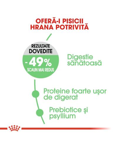 Royal Canin Digestive Care Adult hrana uscata pisica pentru confort digestiv, 4 kg
