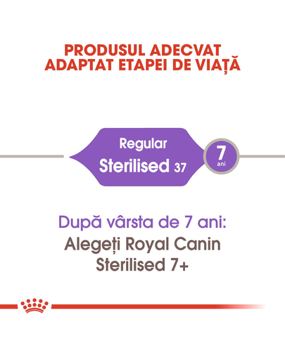 Royal Canin Sterilised Adult hrana uscata pisica sterilizata, 2 kg