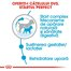 Royal Canin Mini Starter Mother & Babydog gestatie/ lactatie pui hrana uscata caine, 3 kg