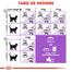 Royal Canin Sterilised Adult hrana uscata pisica sterilizata, 400 g